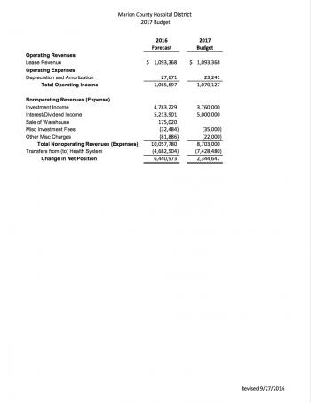 MCHD Budget 2017