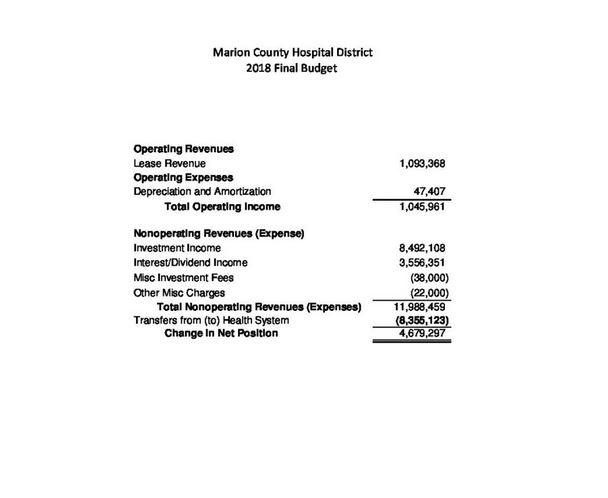 MCHD-Final-Budget-2018